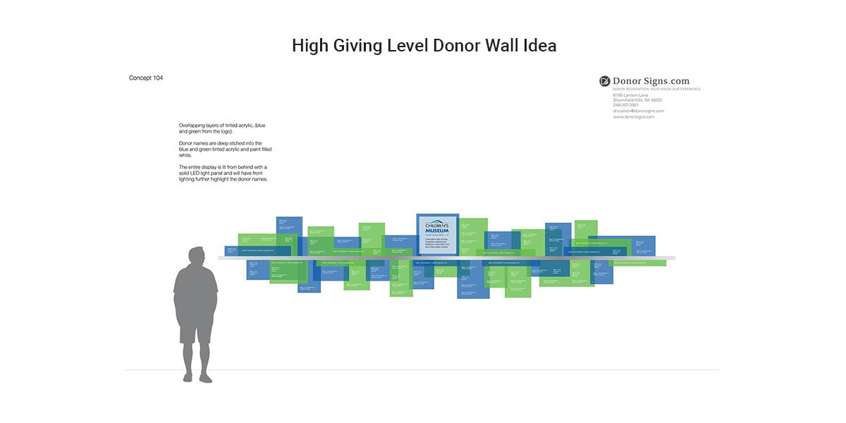 High Giving Level Donor Wall Idea
