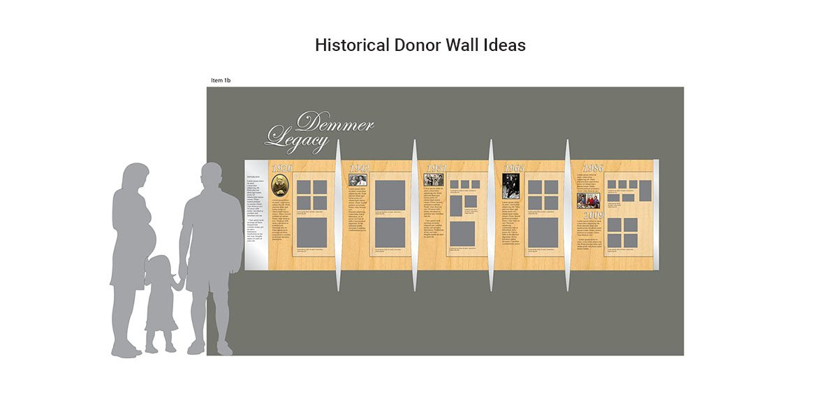 Historical Donor Wall Ideas