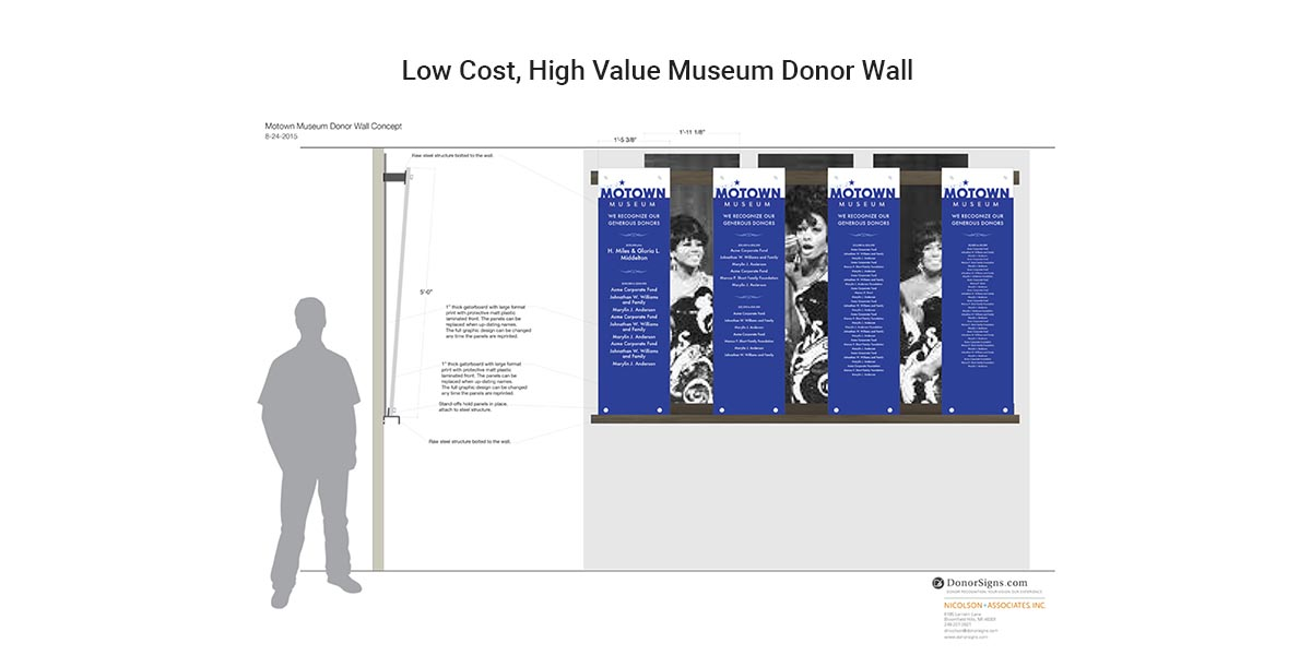 Low Cost, High Value Museum Donor Wall