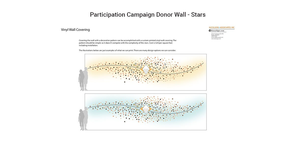 Participation Campaign Donor Wall - Stars