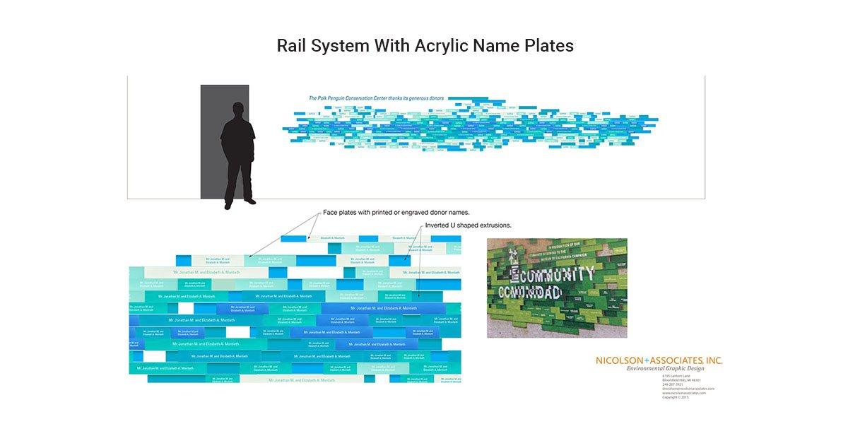 Rail System Acrylic Donor Wall Idea