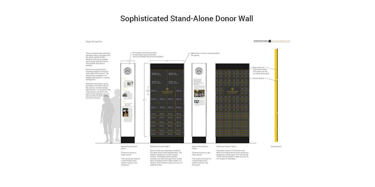 Sophisticated Stand-Alone Donor Wall Idea