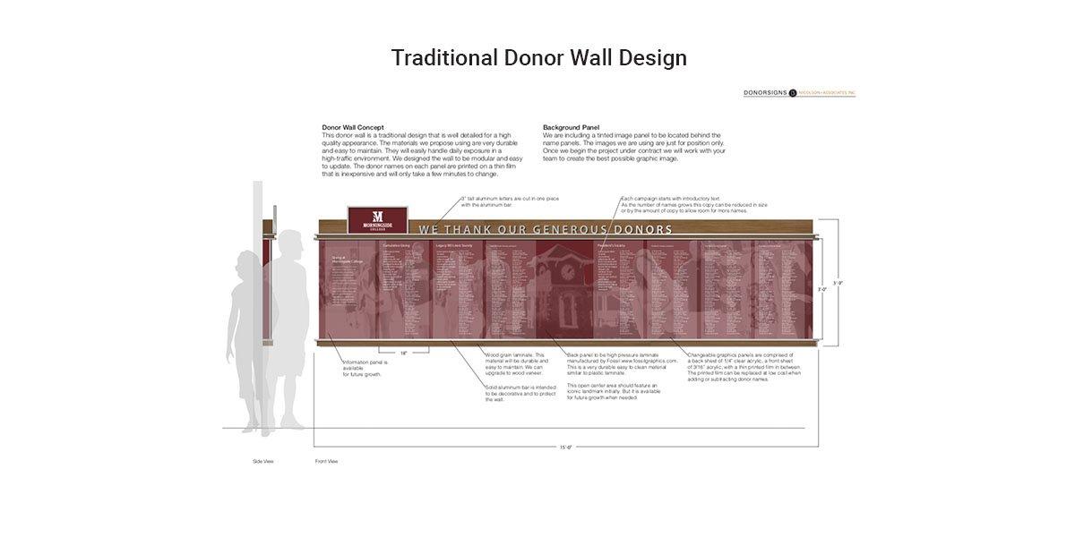 Traditional Donor Wall Design Idea