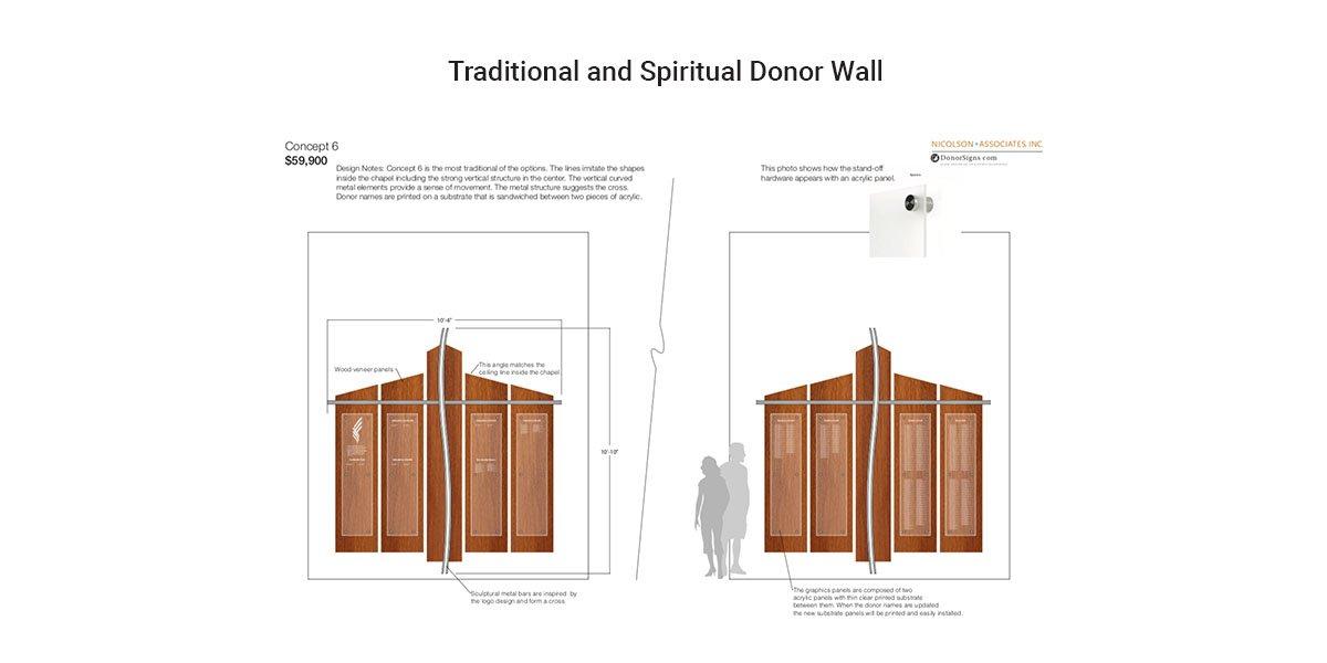 Traditional and Spiritual Donor Wall